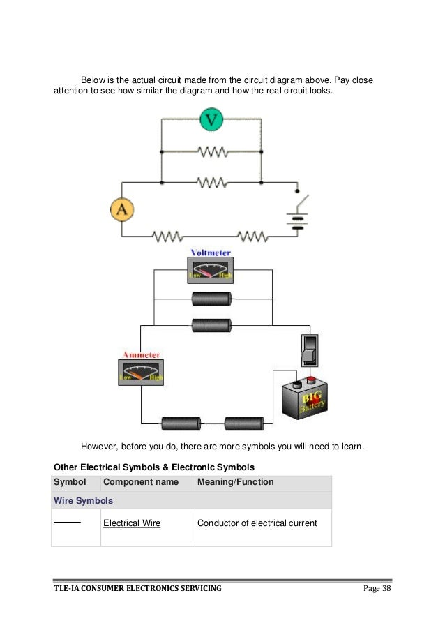 Diagram listrik gl pro neotech gallery how to guide and wykres ccuart Images