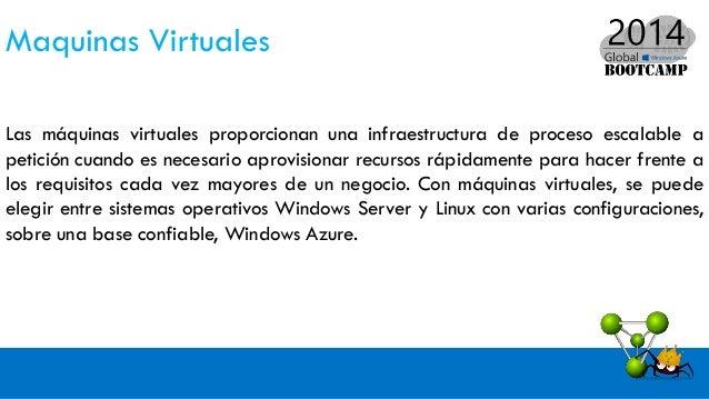 Blob Almacenamiento de Windows Azure Blob es un servicio para almacenar grandes cantidades de datos no estructurados que s...