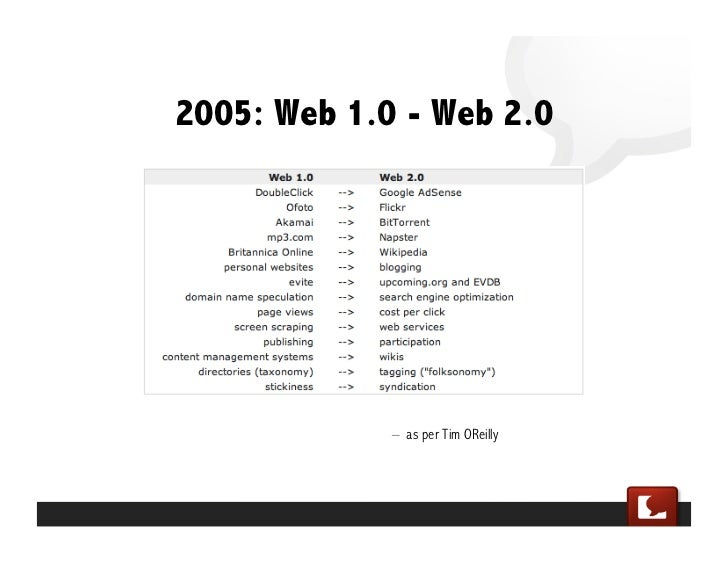 presentation for 2/22 panel on ads 2.0 at iab annual meeting Slide 3
