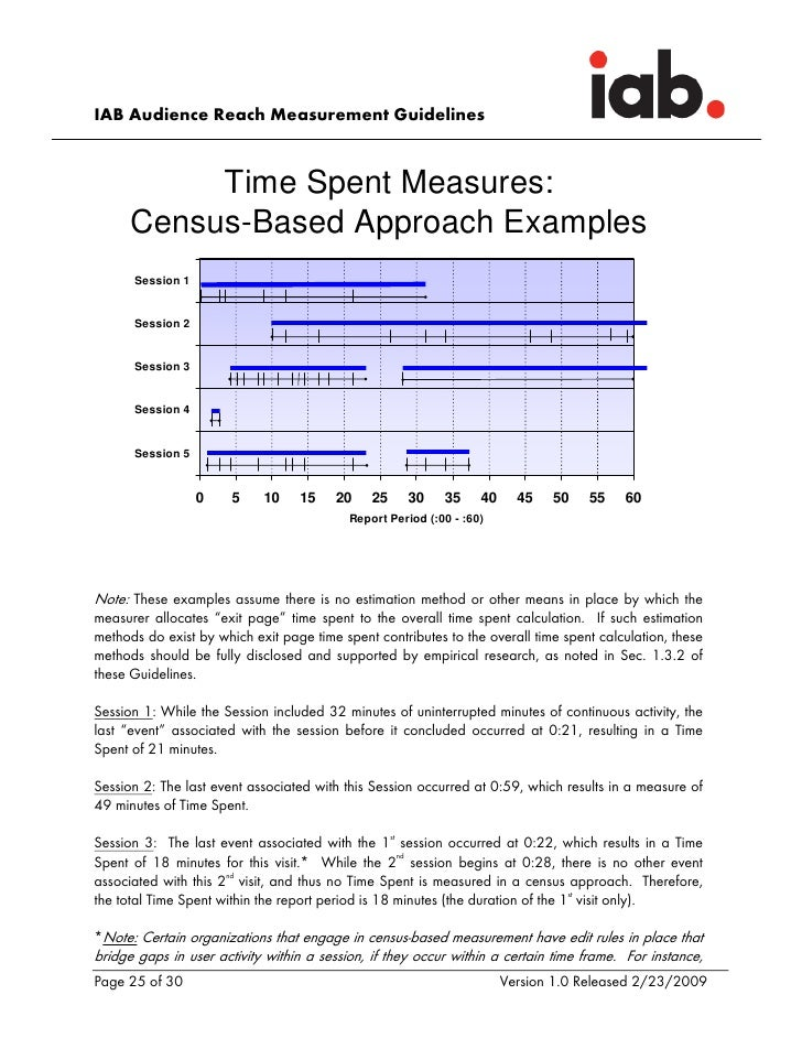 IAB Audience Reach Measurement Guidelines              Time Spent Measures:       Census-Based Approach Examples       Ses...