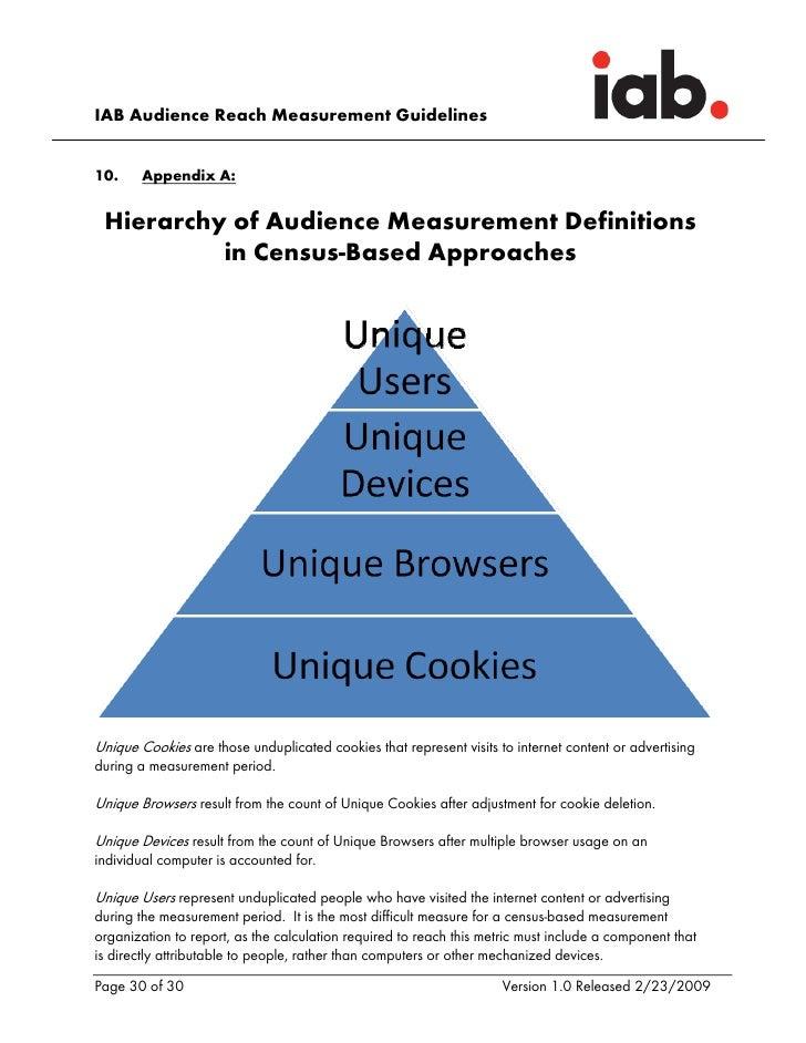 IAB Audience Reach Measurement Guidelines   10.     Appendix A:    Hierarchy of Audience Measurement Definitions          ...