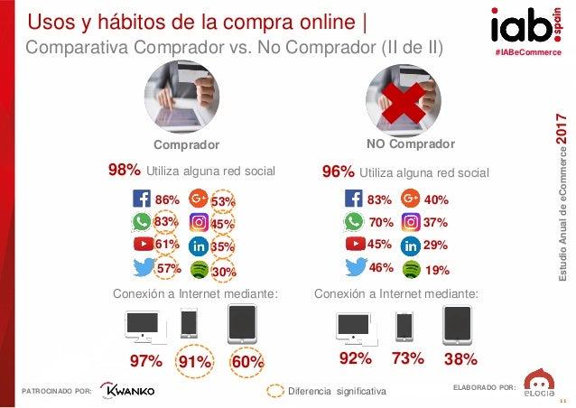 #IABeCommerce ELABORADO POR: PATROCINADO POR: EstudioAnualdeeCommerce2017 11 Comparativa Comprador vs. No Comprador (II de...
