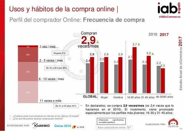 #IABeCommerce ELABORADO POR: PATROCINADO POR: EstudioAnualdeeCommerce2017 13 2,4 2,5 2,3 2,7 2,3 2,2 2,9 2,9 2,9 3,7 3,0 2...