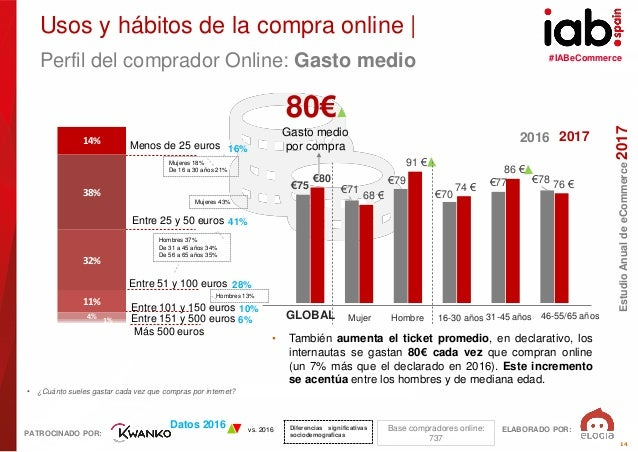 #IABeCommerce ELABORADO POR: PATROCINADO POR: EstudioAnualdeeCommerce2017 14 Entre 25 y 50 euros Menos de 25 euros Perfil ...
