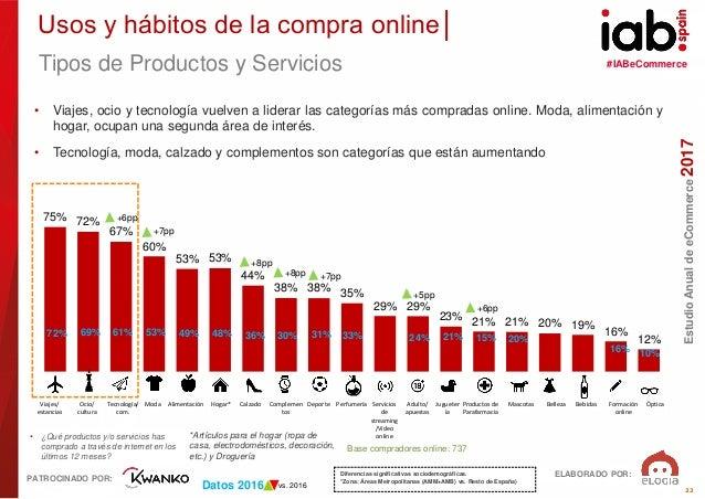 #IABeCommerce ELABORADO POR: PATROCINADO POR: EstudioAnualdeeCommerce2017 22 75% 72% 67% 60% 53% 53% 44% 38% 38% 35% 29% 2...