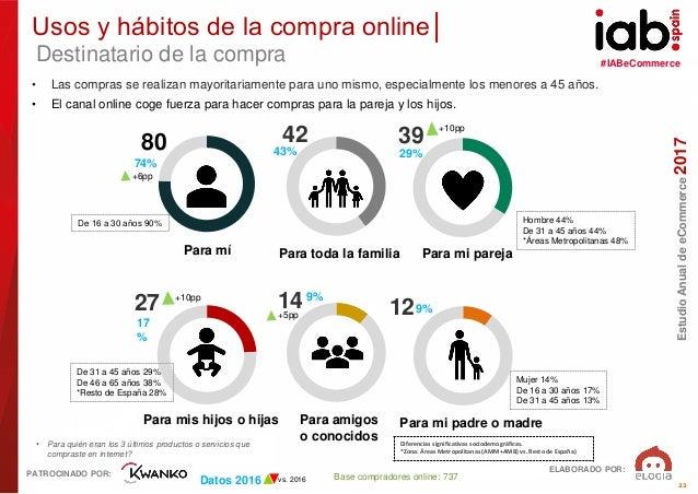 #IABeCommerce ELABORADO POR: PATROCINADO POR: EstudioAnualdeeCommerce2017 23 Base compradores online: 737 • Para quién era...