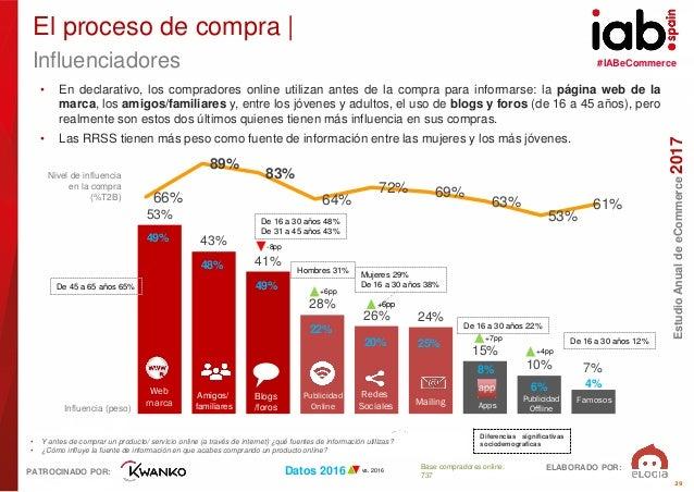 #IABeCommerce ELABORADO POR: PATROCINADO POR: EstudioAnualdeeCommerce2017 29 66% 89% 83% 64% 72% 69% 63% 53% 61% 53% 43% 4...