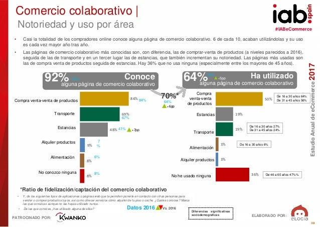 #IABeCommerce ELABORADO POR: PATROCINADO POR: EstudioAnualdeeCommerce2017 38 Notoriedad y uso por área Comercio colaborati...