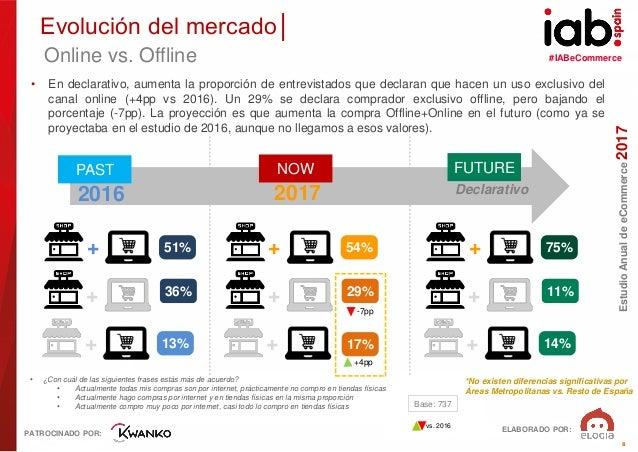 #IABeCommerce ELABORADO POR: PATROCINADO POR: EstudioAnualdeeCommerce2017 8 • En declarativo, aumenta la proporción de ent...