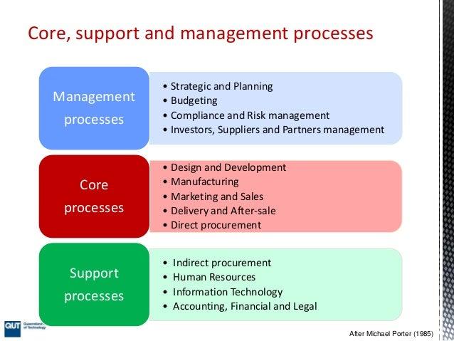 download strategic plan part i