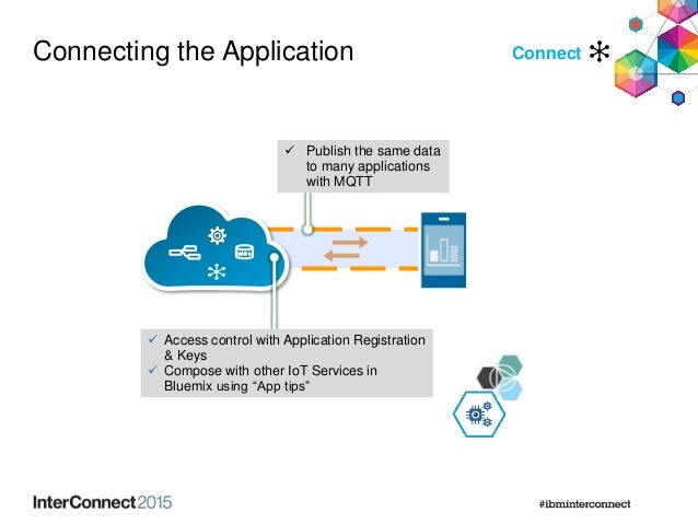  Publish the same data to many applications with MQTT  Access control with Application Registration & Keys  Compose wit...