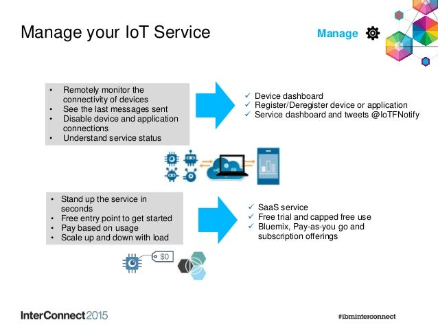 Manage your IoT Service • Remotely monitor the connectivity of devices • See the last messages sent • Disable device and a...