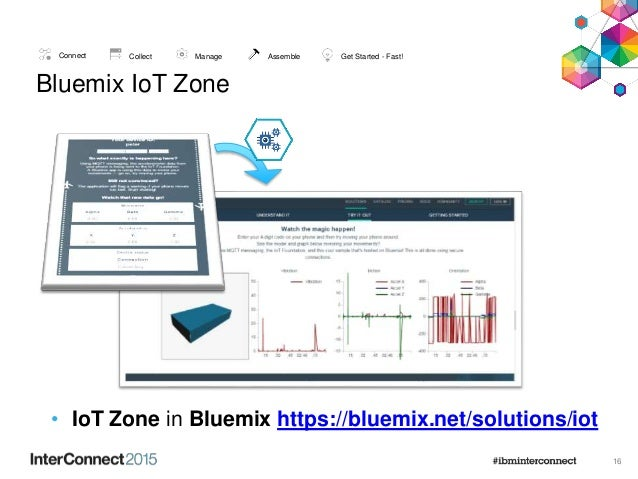 Bluemix IoT Zone 16 • IoT Zone in Bluemix https://bluemix.net/solutions/iot Connect Collect Manage Assemble Get Started - ...