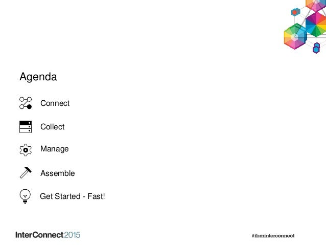 Agenda Connect Collect Manage Assemble Get Started - Fast!