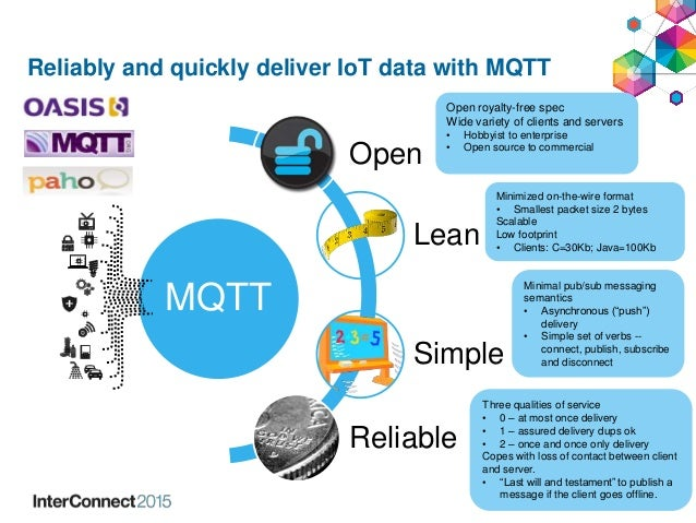 MQTT Open Lean Simple Reliable Reliably and quickly deliver IoT data with MQTT Open royalty-free spec Wide variety of clie...