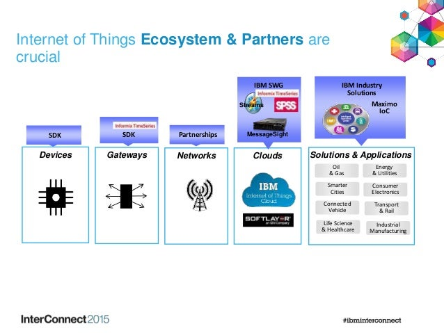 Internet of Things Ecosystem & Partners are crucial Solutions & Applications Smarter Cities Transport & Rail Energy & Util...