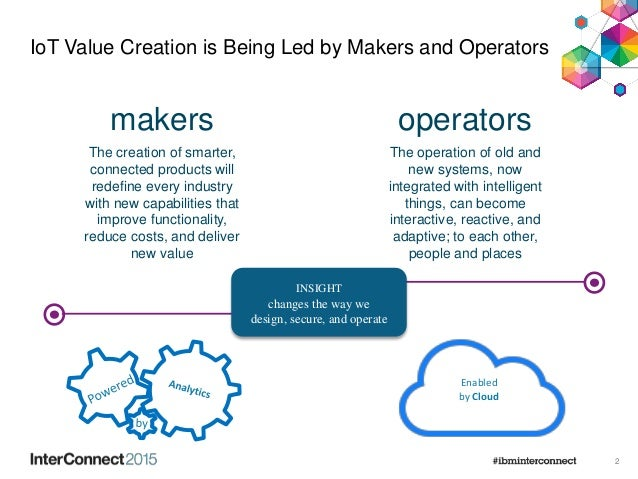 IoT Value Creation is Being Led by Makers and Operators 2 Enabled by Cloud makers operators The creation of smarter, conne...