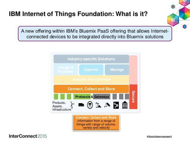 Industry-specific Solutions Design & Engineer Operate Manage Analyze and Optimize IBM Internet of Things Foundation: What ...