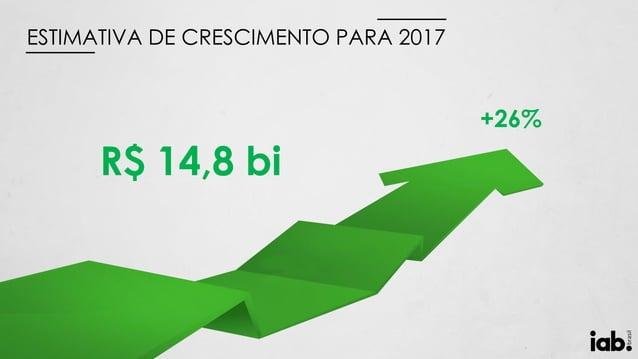 R$ 14,8 bi +26% ESTIMATIVA DE CRESCIMENTO PARA 2017
