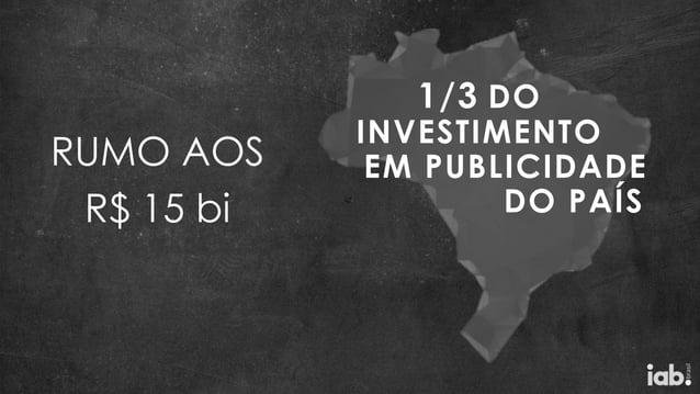 1/3 DO INVESTIMENTO EM PUBLICIDADE DO PAÍS RUMO AOS R$ 15 bi
