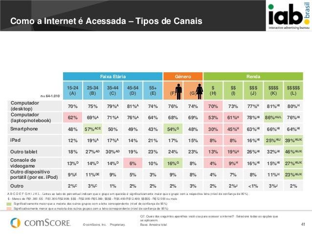© comScore, Inc. Proprietary. 41Faixa Etária Gênero Rendan= 64-1.01015-24(A)25-34(B)35-44(C)45-54(D)55+(E) (F) (G)$(H)$$(I...
