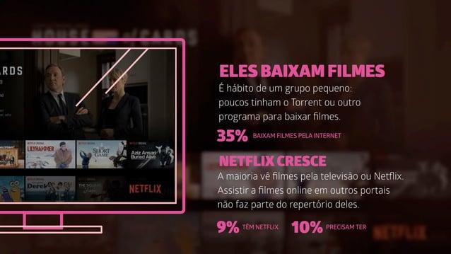 ELES BAIXAM FILMES É hábito de um grupo pequeno: poucos tinham o Torrent ou outro programa para baixar filmes. NETFLIX CRES...