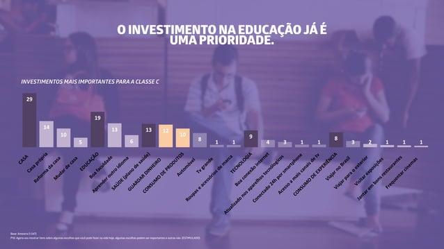 29# 14# 10# 5# 19# 13# 6# 13# 12# 10# 8# 1# 1# 9# 4# 3# 1# 1# 8# 3# 2# 1# 1# 1# CASA####Casa#própria# Reform a#da#casa####...