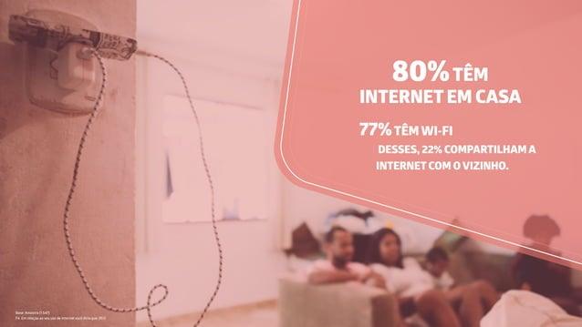 DESSES, 22% COMPARTILHAM A INTERNET COM O VIZINHO. 77%TÊM WI-FI 80%TÊM INTERNET EM CASA Base: Amostra (1.547) F4. Em relaç...