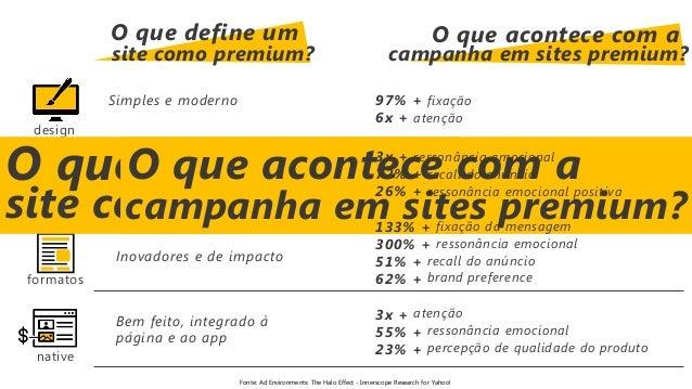 O que define um site como premium? O que acontece com a campanha em sites premium? design conteúdo formatos native Especia...