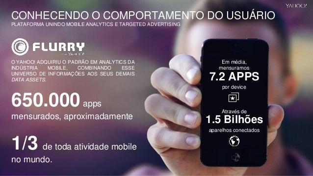 Yahoo 2014 Confidential & Proprietary. 650.000apps mensurados, aproximadamente 1/3 de toda atividade mobile no mundo. Em m...