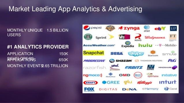 MONTHLY UNIQUE USERS Market Leading App Analytics & Advertising #1 ANALYTICS PROVIDER 150KAPPLICATION DEVELOPERS 650KAPPLI...