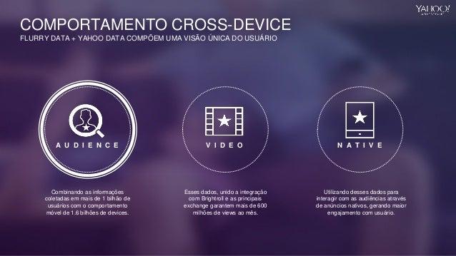 Combinando as informações coletadas em mais de 1 bilhão de usuários com o comportamento móvel de 1.6 bilhões de devices. V...