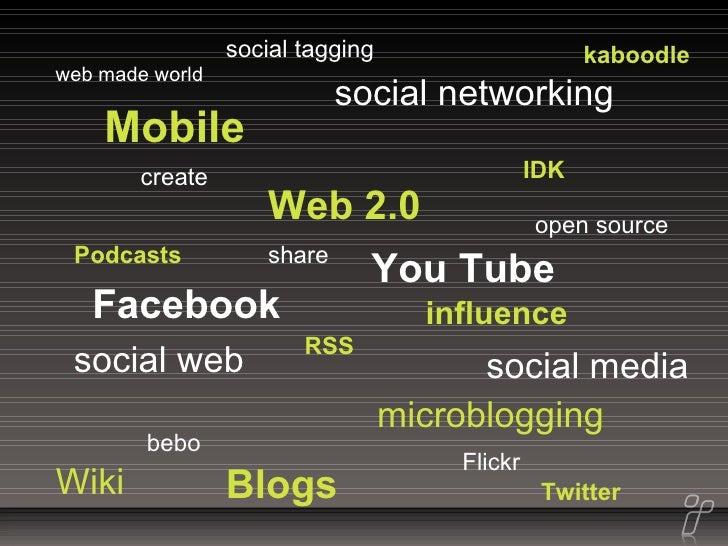Social web social networking social