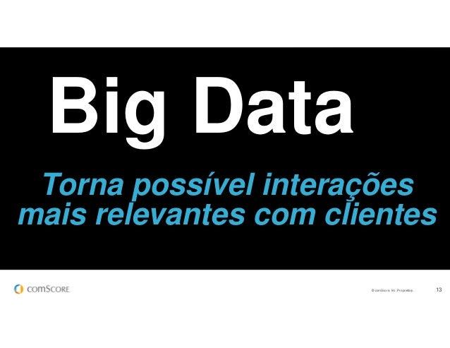 © comScore, Inc. Proprietary. 13 Torna possível interações mais relevantes com clientes Big Data