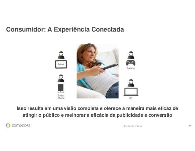 © comScore, Inc. Proprietary. 14 Isso resulta em uma visão completa e oferece a maneira mais eficaz de atingir o público e...