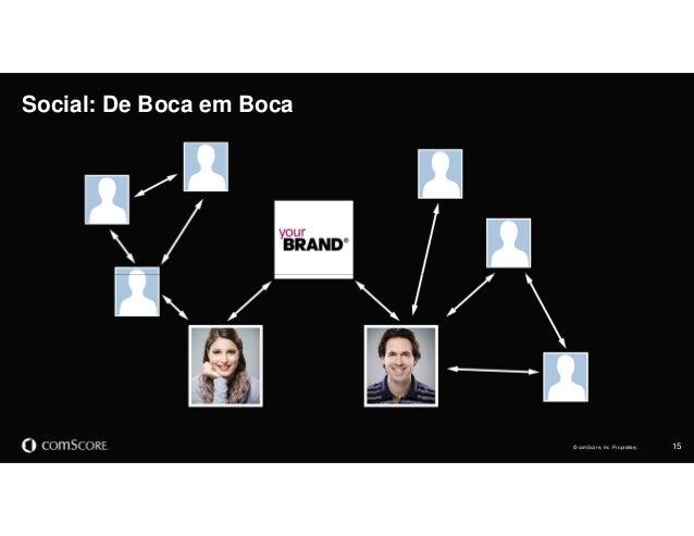 © comScore, Inc. Proprietary. 15© comScore, Inc. Proprietary. Social: De Boca em Boca