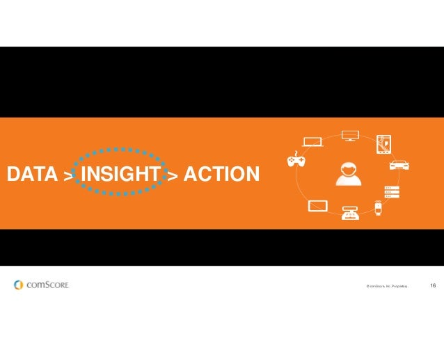 © comScore, Inc. Proprietary. 16 Agenda Agenda Item #1 Agenda Item #2 Agenda Item #3 DATA > INSIGHT > ACTION