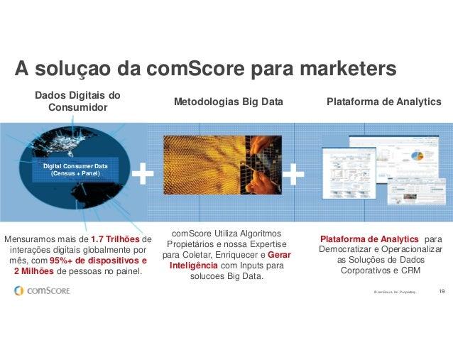 © comScore, Inc. Proprietary. 19 A soluçao da comScore para marketers Dados Digitais do Consumidor Plataforma de Analytics...