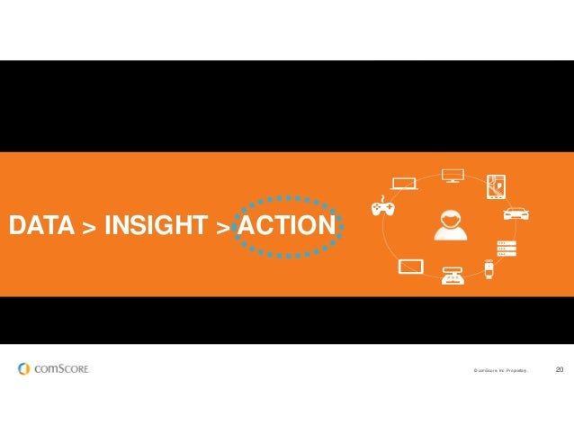 © comScore, Inc. Proprietary. 20 Agenda Agenda Item #1 Agenda Item #2 Agenda Item #3 DATA > INSIGHT > ACTION