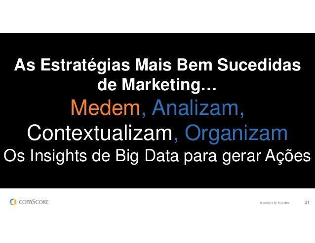 © comScore, Inc. Proprietary. 21 As Estratégias Mais Bem Sucedidas de Marketing… Medem, Analizam, Contextualizam, Organiza...