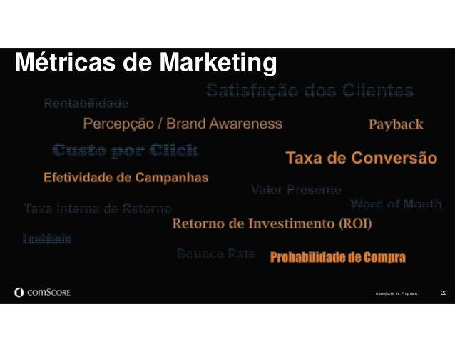 © comScore, Inc. Proprietary. 22© comScore, Inc. Proprietary. Métricas de Marketing