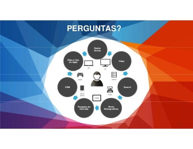 © comScore, Inc. Proprietary. 29V0113 Dados Online Vídeo Search Perfis Demográficos Pesquisa de mercado CRM Sites e Uso de...