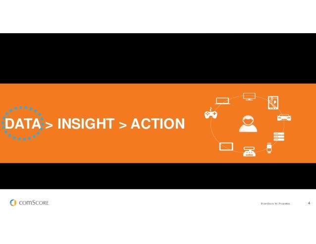 © comScore, Inc. Proprietary. 4 Agenda Agenda Item #1 Agenda Item #2 Agenda Item #3 DATA > INSIGHT > ACTION