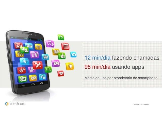 © comScore, Inc. Proprietary. 12 min/dia fazendo chamadas 98 min/dia usando apps Média de uso por proprietário de smartpho...