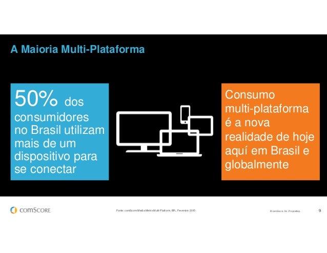 © comScore, Inc. Proprietary. 9Fonte: comScore Media Metrix Multi-Platform, BR., Fevereiro 2015 A Maioria Multi-Plataforma...