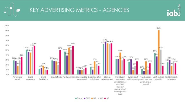 how to buy programmatic advertising