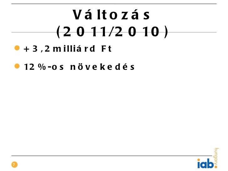 V á lt o z á s          ( 2 0 11/2 0 10 ) + 3 , 2 m illiá r d F t 12 % - o s n ö v e k e d é s7