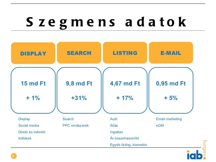 S ze g me ns a d a to k     DISPLAY               SEARCH          LISTING                    E-MAIL     15 md Ft          ...