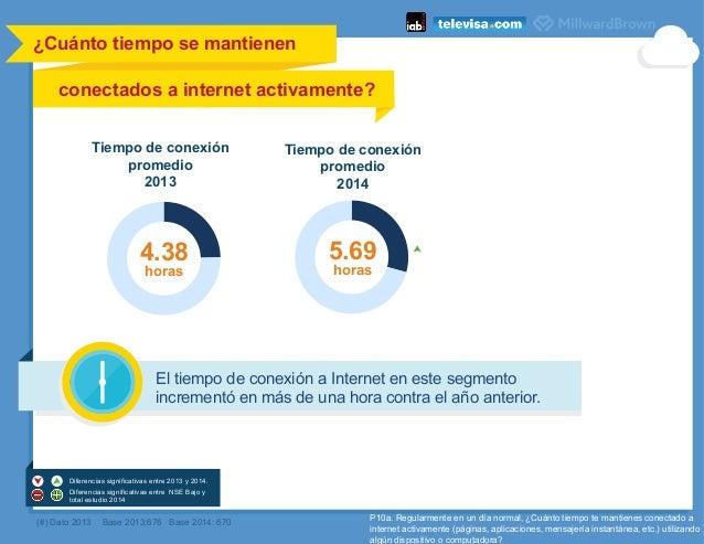 conectados a internet activamente?    ¿Cuánto tiempo se mantienen El tiempo de conexión a Internet en este segmento incr...