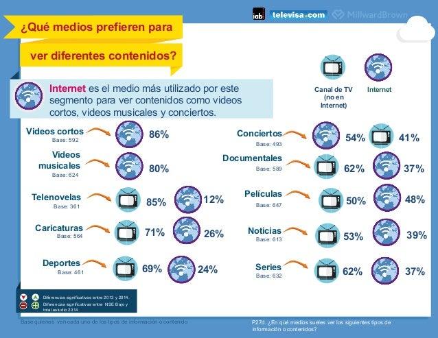 ¿Qué medios prefieren para ver diferentes contenidos?   P27d. ¿En qué medios sueles ver los siguientes tipos de informac...